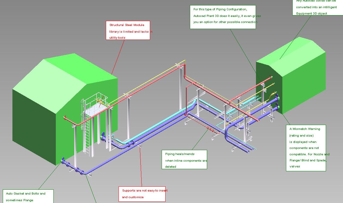 Software Comparison | Doug's CAD Blog